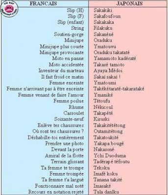 apprendre a parler japonais