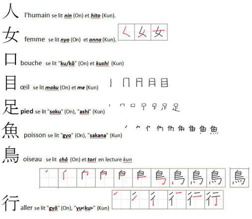 apprendre kanji