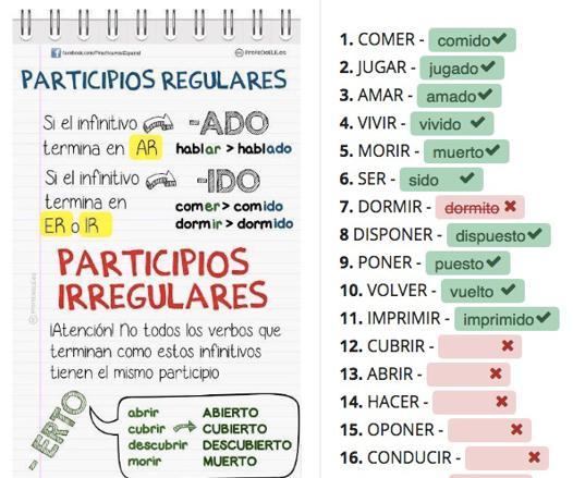 apprendre l espagnol en 2 mois