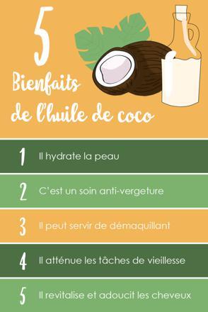 bienfaits huile coco