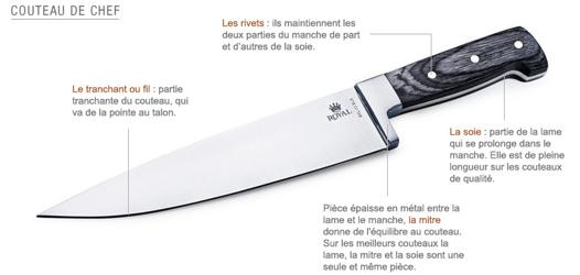 bon couteau de chef