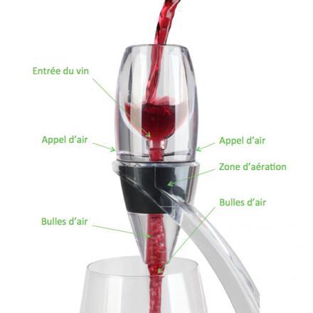 decanteur aerateur de vin instantané