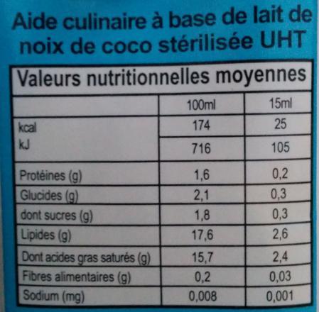 lait de coco composition