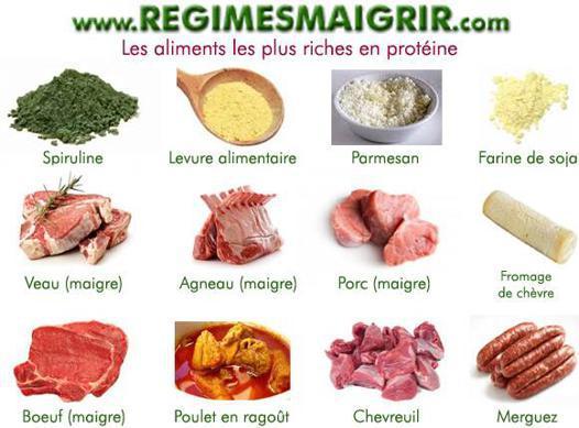 les proteines naturelles aliments