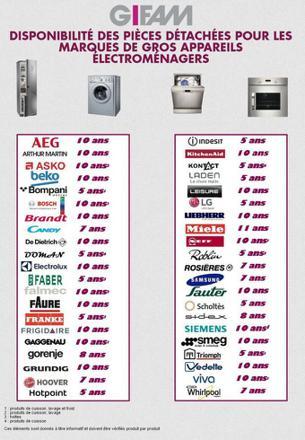 marque machine a laver