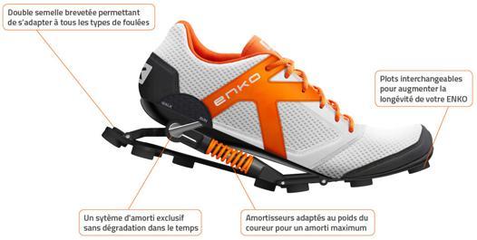 meilleur amorti chaussure running