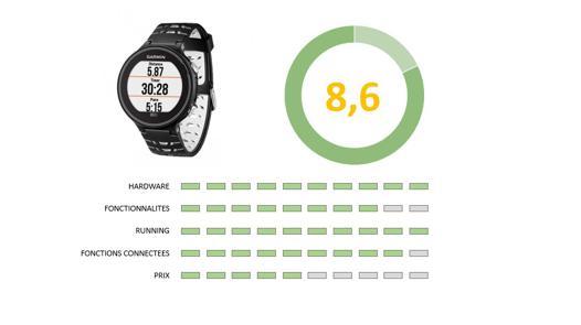 meilleur montre running 2017