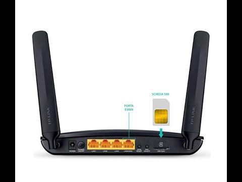 routeur sim 4g