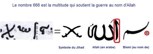 symbole allah