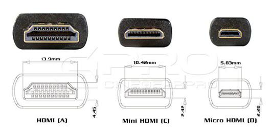 type de cable hdmi
