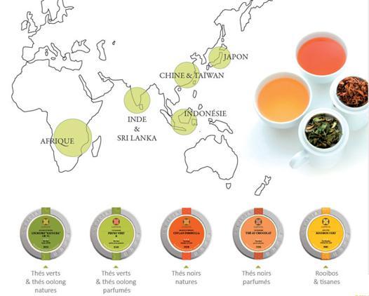 type de thé