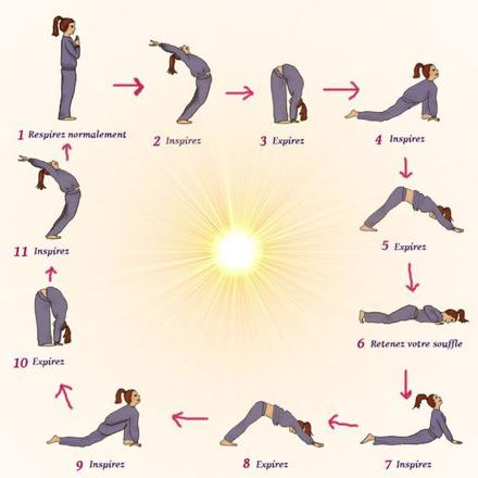yoga exercices débutant
